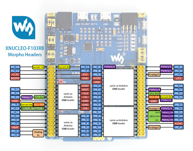 上的stm32开发板功能还是很齐全的像一些触摸屏sd卡os以太网usb等例程