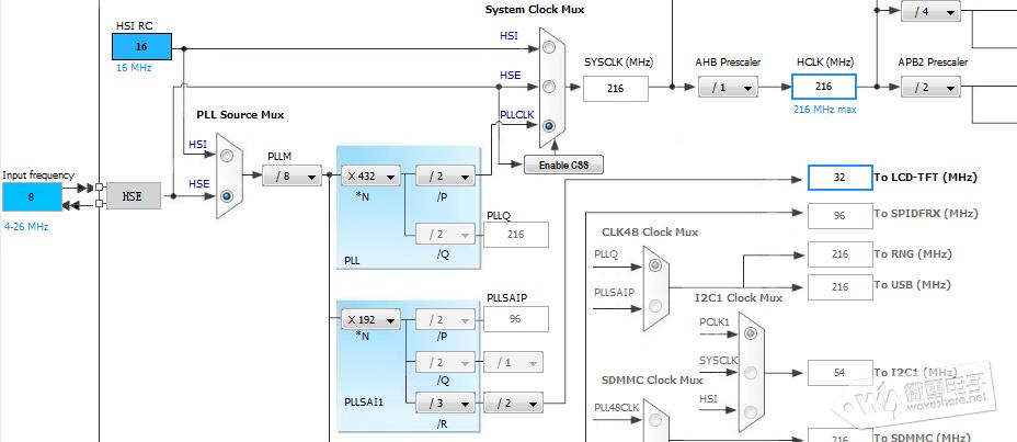 MCU会用一部分内存来存储显示的数据,即显存,LDTC控制器不断将显存内的数据发送到屏幕扫描显示。屏幕是通过MCU扫描显示的,要改变显示的图片,只需要改变显存的数据即可。而显存的数据存储的格式和图像的格式有关,例如ARGB8888,RGB888,RGB565等,其中A为透明度,R表示红色,G表示绿色,B表示蓝色。例如RGB565格式的图形,一个像素点只需两个字节存储。ARGB8888一个像素点要四个字节存储。