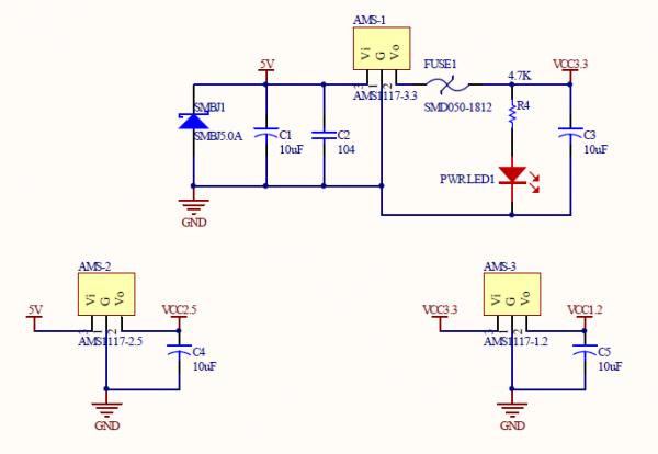 配置又称加载或下载,是对FPGA内容进行编程的一个过程。每次上电后需要进行配置是基于SRAM工艺FPGA的一个特点。在FPGA内部,有许多可编程的多路器、逻辑、互连线节点和RAM初始化内容等,都需要配置数据来控制。FPGA中配置RAM就起到了这样一个作用,它存放了配置数据的内容。 根据FPAG在配置电路中的角色,其配置数据可以使用3种方式载入(Download)到目标器件,这三种分别是:FPGA主动(Activ